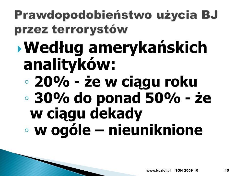 www.koziej.pl15 Według amerykańskich analityków: 20% - że w ciągu roku 30% do ponad 50% - że w ciągu dekady w ogóle – nieuniknione SGH 2009-10