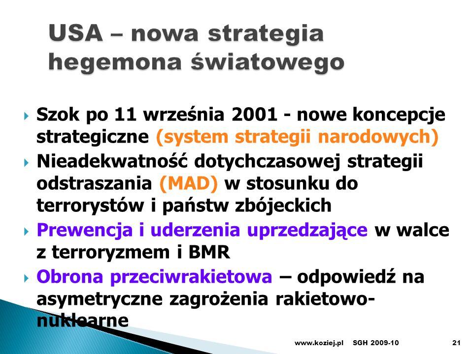 www.koziej.pl21 Szok po 11 września 2001 - nowe koncepcje strategiczne (system strategii narodowych) Nieadekwatność dotychczasowej strategii odstrasza