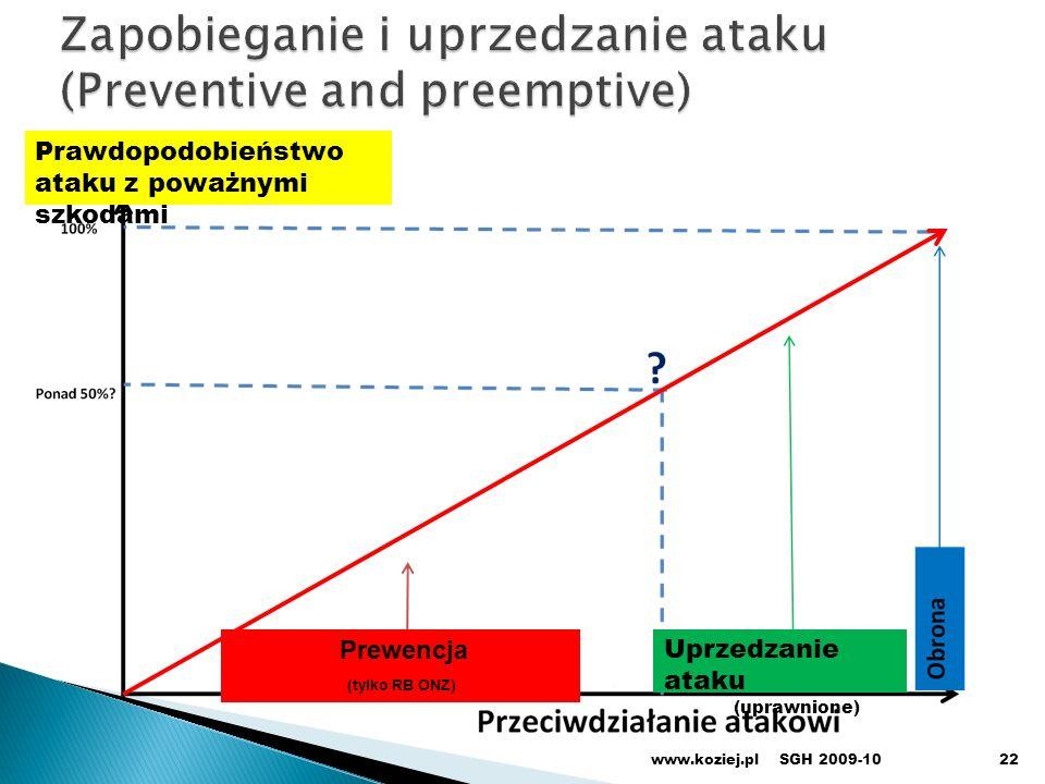 www.koziej.pl22 Prawdopodobieństwo ataku z poważnymi szkodami Prewencja (tylko RB ONZ) Uprzedzanie ataku (uprawnione) SGH 2009-10