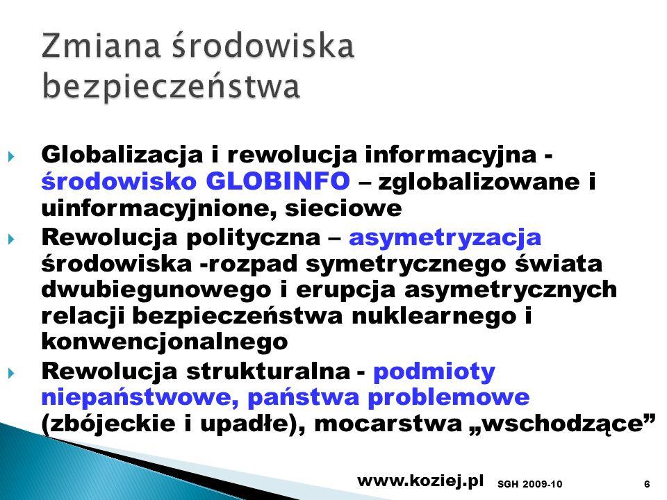 Globalizacja i rewolucja informacyjna - środowisko GLOBINFO – zglobalizowane i uinformacyjnione, sieciowe Rewolucja polityczna – asymetryzacja środowi