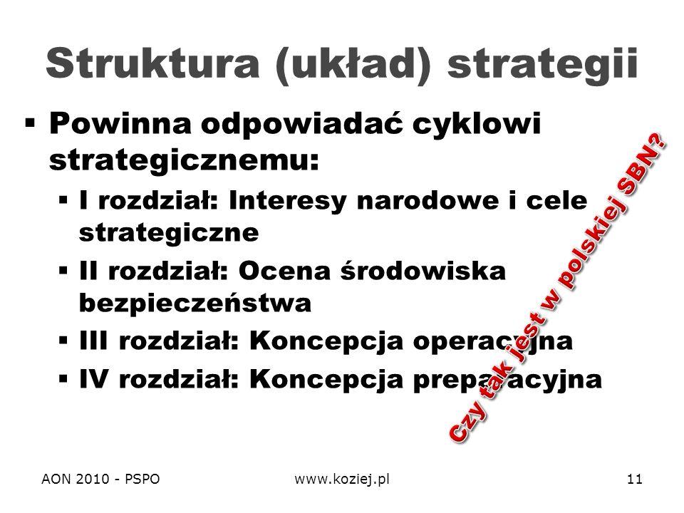 Struktura (układ) strategii Powinna odpowiadać cyklowi strategicznemu: I rozdział: Interesy narodowe i cele strategiczne II rozdział: Ocena środowiska
