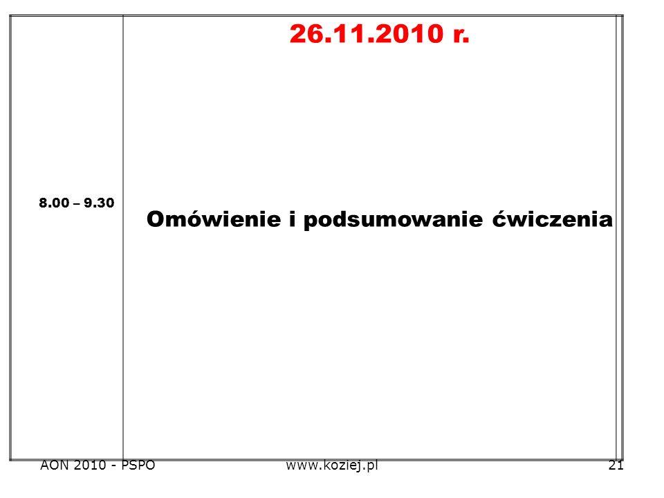 AON 2010 - PSPOwww.koziej.pl21 8.00 – 9.30 26.11.2010 r. Omówienie i podsumowanie ćwiczenia