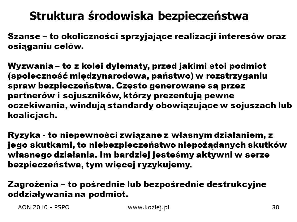 AON 2010 - PSPOwww.koziej.pl30 Szanse – to okoliczności sprzyjające realizacji interesów oraz osiąganiu celów. Wyzwania – to z kolei dylematy, przed j