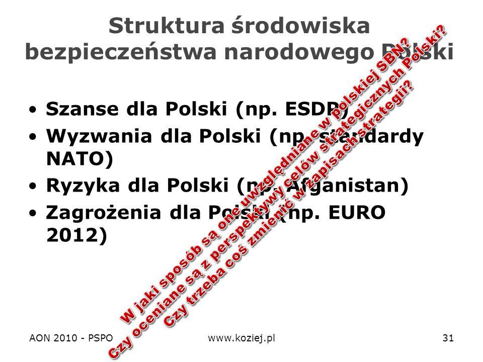 Struktura środowiska bezpieczeństwa narodowego Polski Szanse dla Polski (np. ESDP) Wyzwania dla Polski (np. standardy NATO) Ryzyka dla Polski (np. Afg