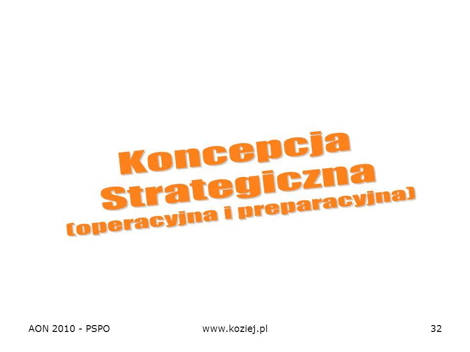 AON 2010 - PSPOwww.koziej.pl32
