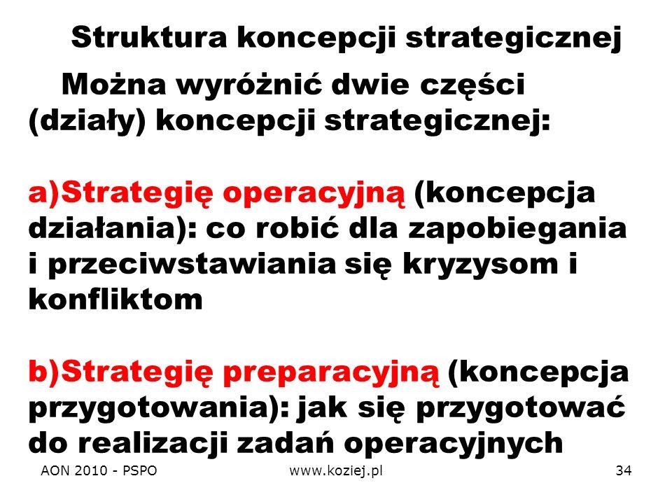 AON 2010 - PSPOwww.koziej.pl34 Można wyróżnić dwie części (działy) koncepcji strategicznej: a)Strategię operacyjną (koncepcja działania): co robić dla