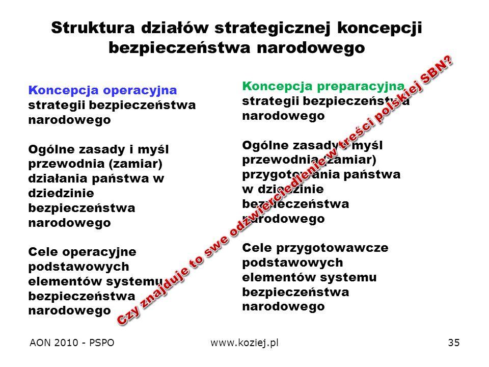 AON 2010 - PSPOwww.koziej.pl35 Koncepcja operacyjna strategii bezpieczeństwa narodowego Ogólne zasady i myśl przewodnia (zamiar) działania państwa w d