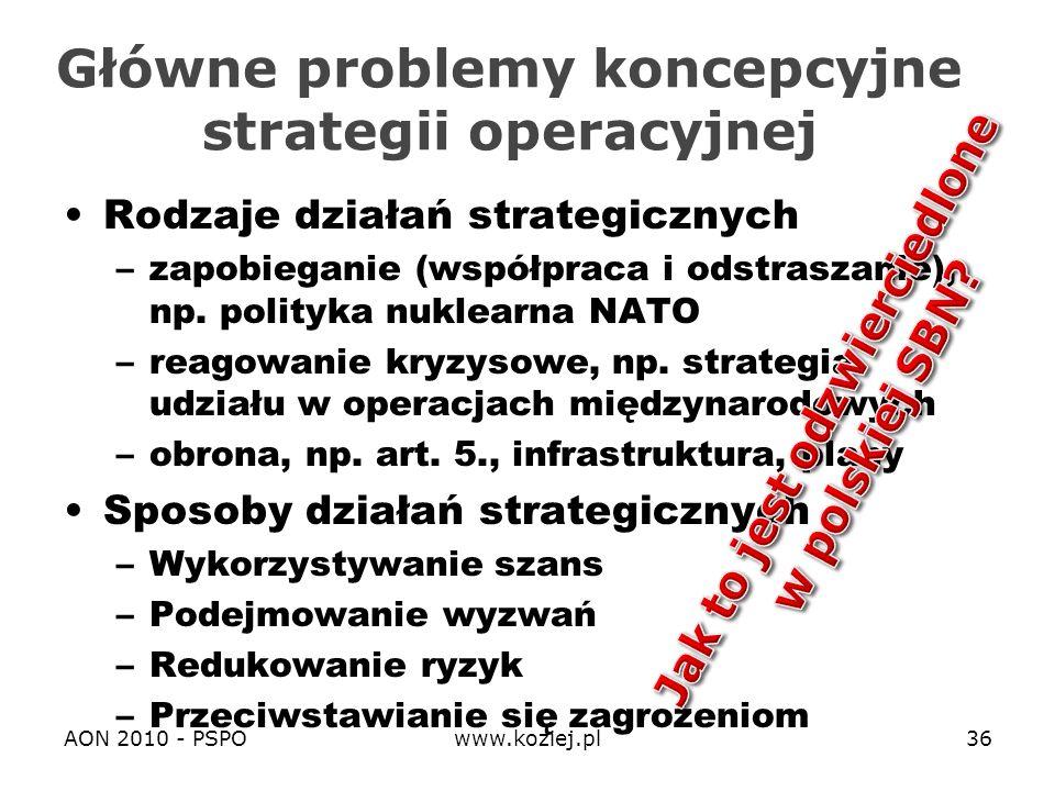 Główne problemy koncepcyjne strategii operacyjnej Rodzaje działań strategicznych –zapobieganie (współpraca i odstraszanie), np. polityka nuklearna NAT