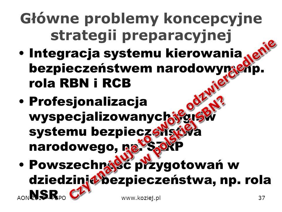Główne problemy koncepcyjne strategii preparacyjnej Integracja systemu kierowania bezpieczeństwem narodowym, np. rola RBN i RCB Profesjonalizacja wysp