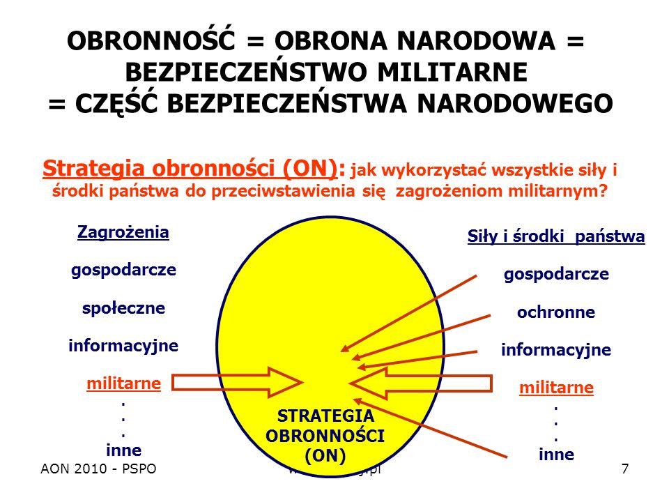 AON 2010 - PSPOwww.koziej.pl8 Istota strategii = kompozycja interesów (i celów) oraz środków i sposobów, warunkowana przez środowisko (zewnętrzne i wewnętrzne warunki) strategiczne Środki (zasoby) Sposoby działania Interesy (misje) i cele wyzwania szanse ryzykazagrożenia