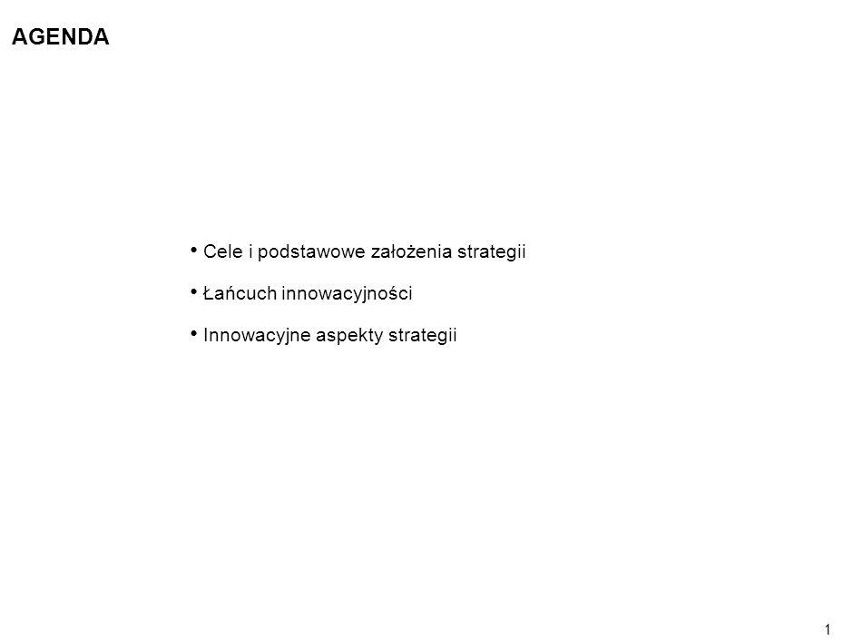 Innowacyjne aspekty strategii rozwoju miasta Łodzi Dr hab. Michał Kwieciński McKinsey & Company Projekt nr 494/2004 Klaster łódzki jako sieć współprac