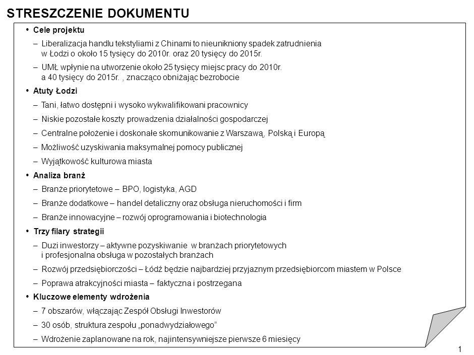 Strategia rozwoju klastra w Łodzi Warszawa, 18 listopada 2005 r.