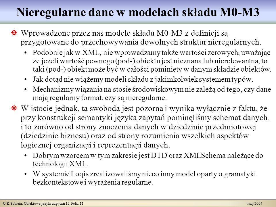 © K.Subieta. Obiektowe języki zapytań 12, Folia 11 maj 2004 Nieregularne dane w modelach składu M0-M3 Wprowadzone przez nas modele składu M0-M3 z defi