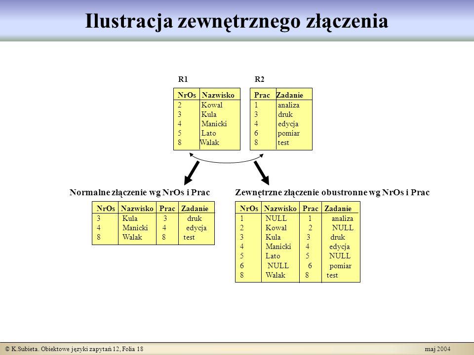 © K.Subieta. Obiektowe języki zapytań 12, Folia 18 maj 2004 Ilustracja zewnętrznego złączenia NrOs Nazwisko 2 Kowal 3 Kula 4 Manicki 5 Lato 8 Walak R1