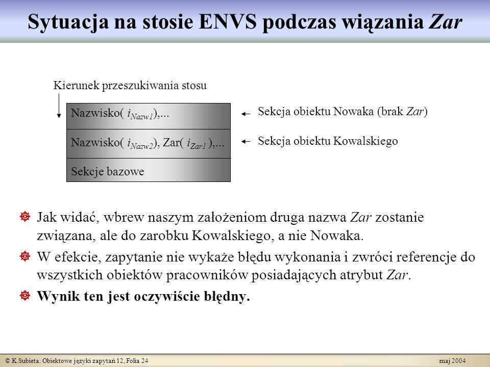 © K.Subieta. Obiektowe języki zapytań 12, Folia 24 maj 2004 Sytuacja na stosie ENVS podczas wiązania Zar Jak widać, wbrew naszym założeniom druga nazw