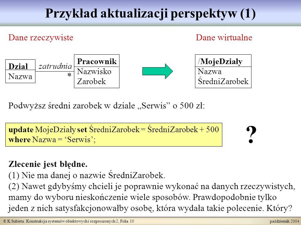 © K.Subieta. Konstrukcja systemów obiektowych i rozproszonych 2, Folia 10 październik 2004 Przykład aktualizacji perspektyw (1) Dane rzeczywisteDane w
