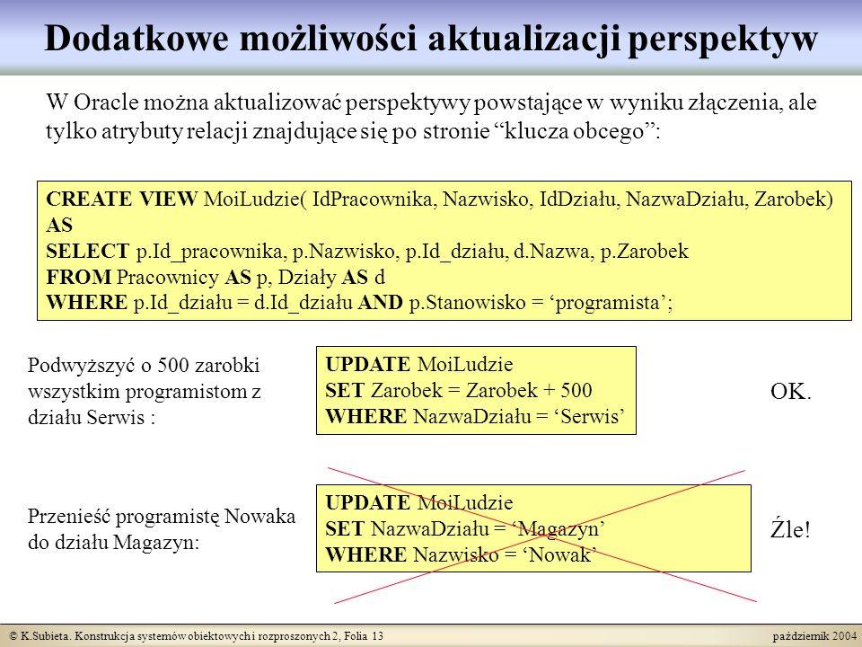 © K.Subieta. Konstrukcja systemów obiektowych i rozproszonych 2, Folia 13 październik 2004 Dodatkowe możliwości aktualizacji perspektyw W Oracle można