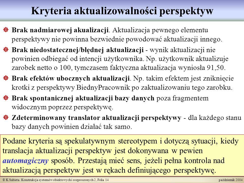 © K.Subieta. Konstrukcja systemów obiektowych i rozproszonych 2, Folia 14 październik 2004 Kryteria aktualizowalności perspektyw Brak nadmiarowej akua
