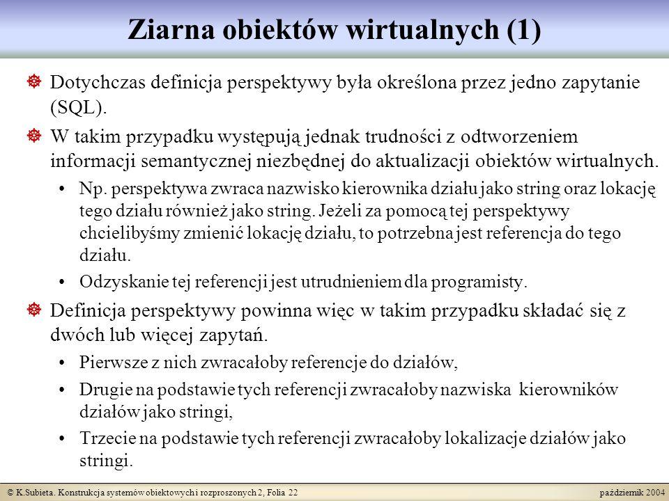 © K.Subieta. Konstrukcja systemów obiektowych i rozproszonych 2, Folia 22 październik 2004 Ziarna obiektów wirtualnych (1) Dotychczas definicja perspe