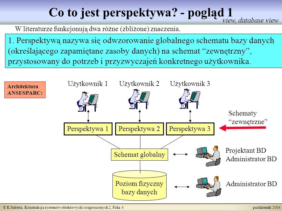 © K.Subieta. Konstrukcja systemów obiektowych i rozproszonych 2, Folia 4 październik 2004 Co to jest perspektywa? - pogląd 1 Administrator BD Projekta