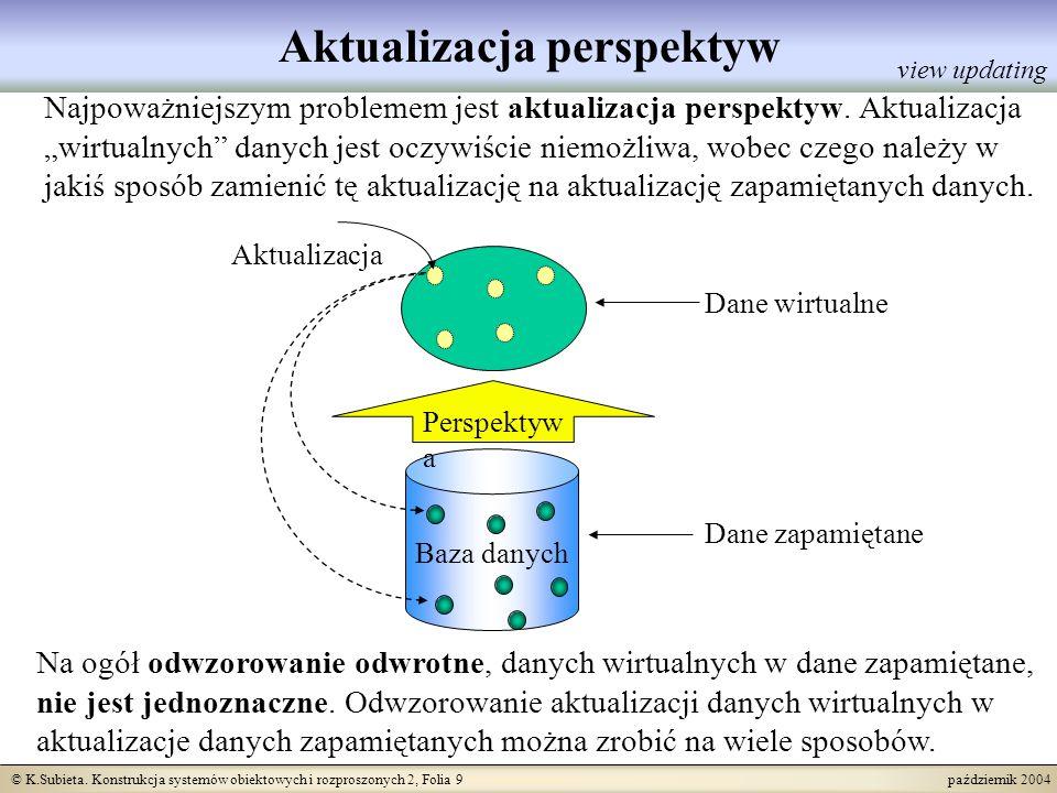 © K.Subieta. Konstrukcja systemów obiektowych i rozproszonych 2, Folia 9 październik 2004 Aktualizacja perspektyw view updating Najpoważniejszym probl