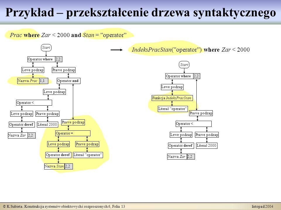 © K.Subieta. Konstrukcja systemów obiektowych i rozproszonych 6, Folia 13 listopad 2004 Przykład – przekształcenie drzewa syntaktycznego Prac where Za