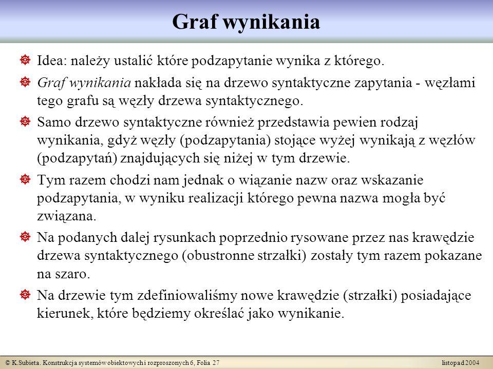 © K.Subieta. Konstrukcja systemów obiektowych i rozproszonych 6, Folia 27 listopad 2004 Graf wynikania Idea: należy ustalić które podzapytanie wynika