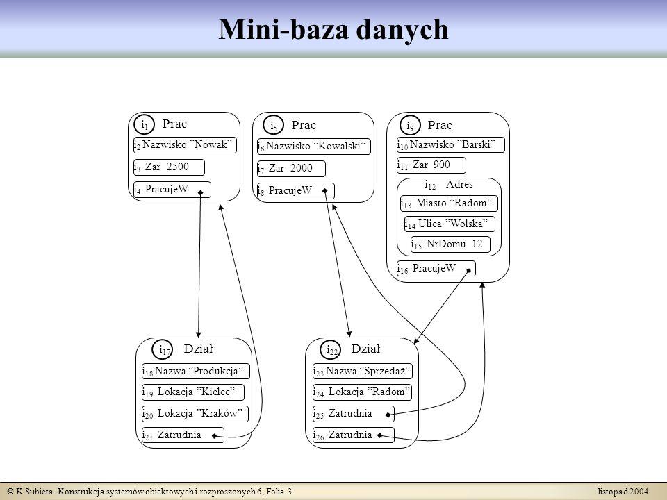 © K.Subieta. Konstrukcja systemów obiektowych i rozproszonych 6, Folia 3 listopad 2004 Mini-baza danych i 1 Prac i 2 Nazwisko Nowak i 3 Zar 2500 i 4 P