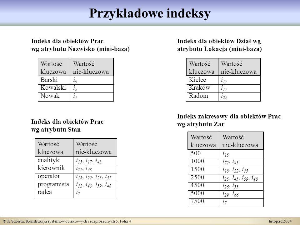 © K.Subieta. Konstrukcja systemów obiektowych i rozproszonych 6, Folia 4 listopad 2004 Przykładowe indeksy Indeks dla obiektów Prac wg atrybutu Nazwis