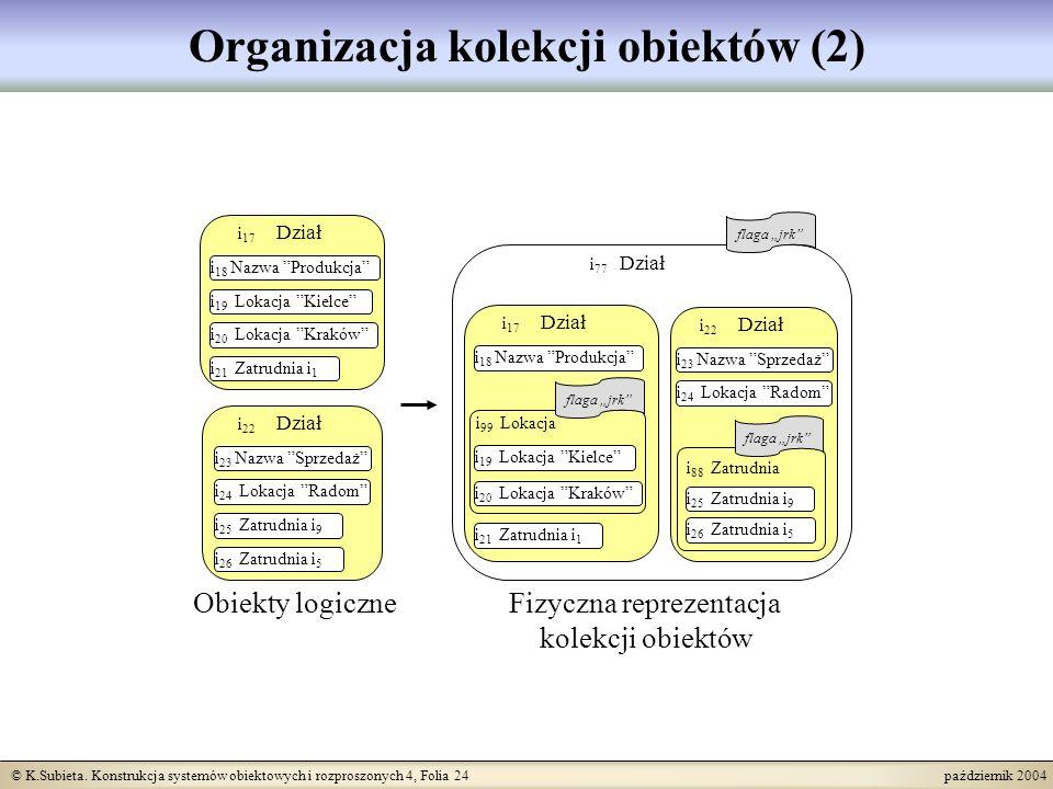 © K.Subieta. Konstrukcja systemów obiektowych i rozproszonych 4, Folia 24 październik 2004 Organizacja kolekcji obiektów (2) i 22 Dział i 23 Nazwa Spr