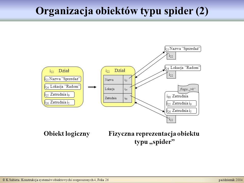 © K.Subieta. Konstrukcja systemów obiektowych i rozproszonych 4, Folia 26 październik 2004 Organizacja obiektów typu spider (2) i 22 Dział i 23 Nazwa