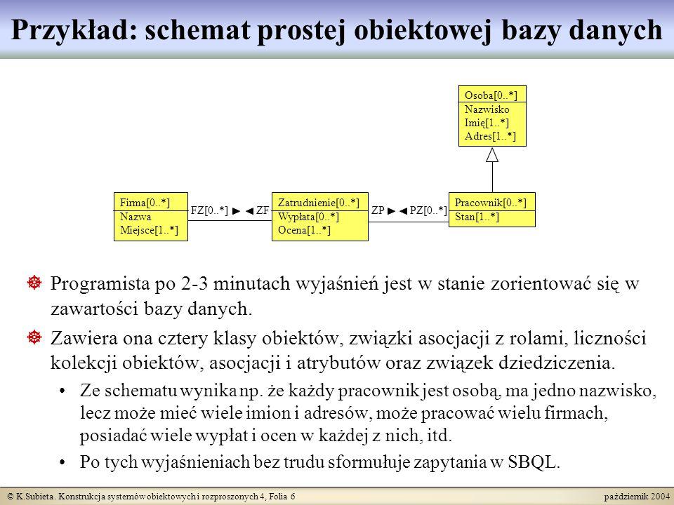 © K.Subieta. Konstrukcja systemów obiektowych i rozproszonych 4, Folia 6 październik 2004 Przykład: schemat prostej obiektowej bazy danych Programista