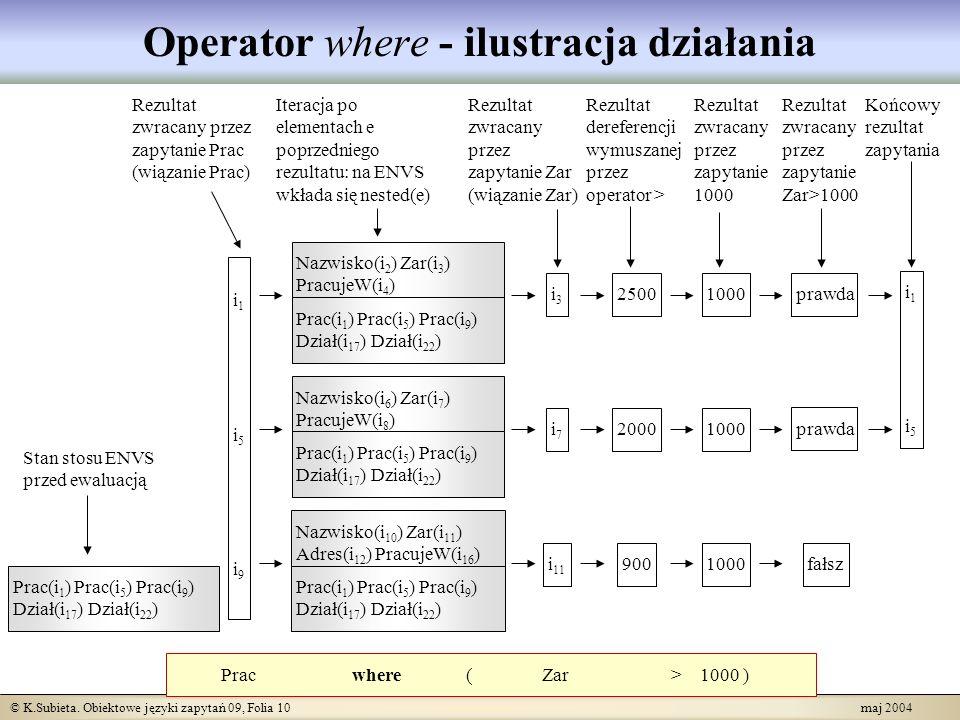© K.Subieta. Obiektowe języki zapytań 09, Folia 10 maj 2004 Operator where - ilustracja działania Prac where ( Zar > 1000 ) i1i5i9i1i5i9 Prac(i 1 ) Pr