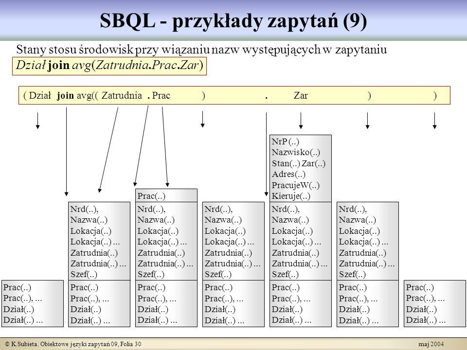 © K.Subieta. Obiektowe języki zapytań 09, Folia 30 maj 2004 SBQL - przykłady zapytań (9) ( Dział join avg(( Zatrudnia. Prac ). Zar ) ) Prac(..) Prac(.