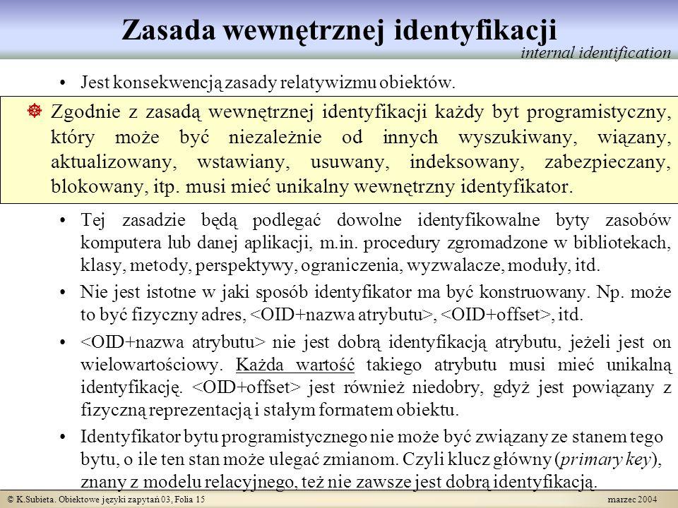 © K.Subieta. Obiektowe języki zapytań 03, Folia 15 marzec 2004 Zasada wewnętrznej identyfikacji Jest konsekwencją zasady relatywizmu obiektów. Zgodnie