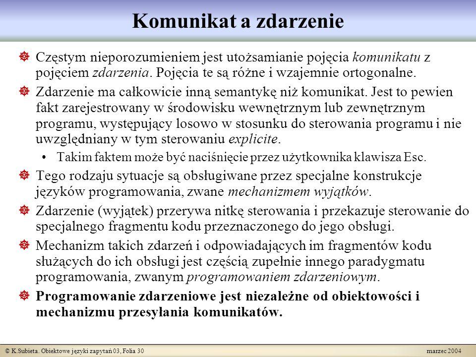 © K.Subieta. Obiektowe języki zapytań 03, Folia 30 marzec 2004 Komunikat a zdarzenie Częstym nieporozumieniem jest utożsamianie pojęcia komunikatu z p