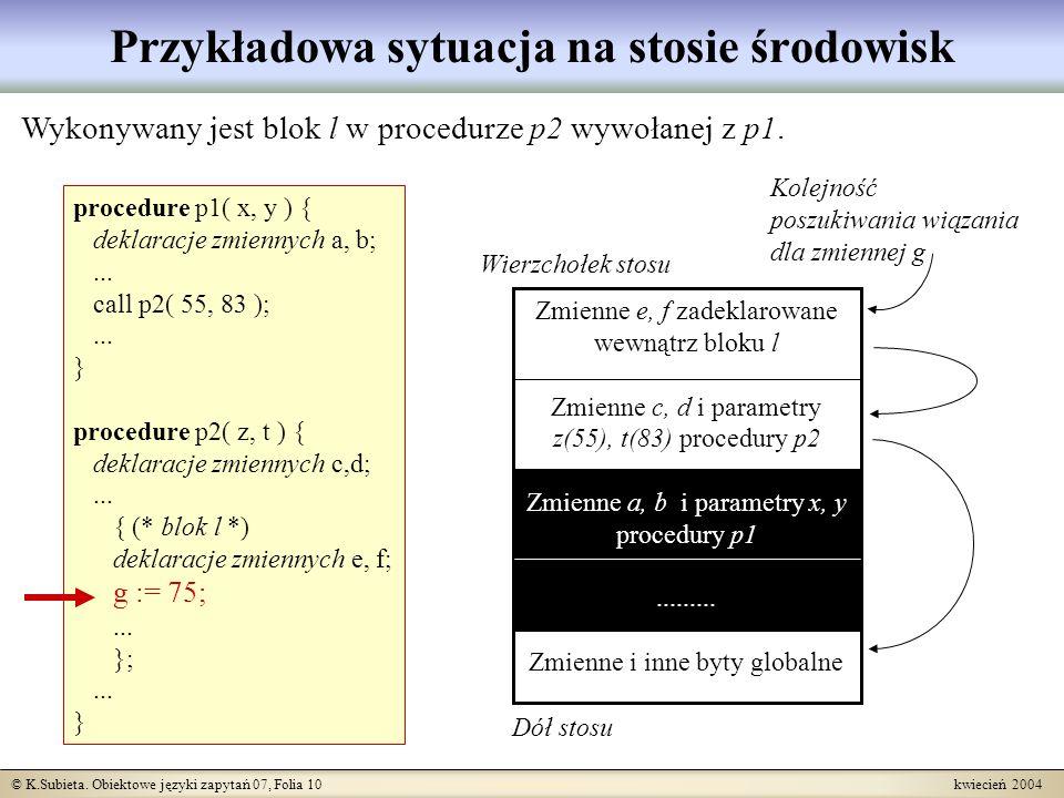 © K.Subieta. Obiektowe języki zapytań 07, Folia 10 kwiecień 2004 Przykładowa sytuacja na stosie środowisk Zmienne e, f zadeklarowane wewnątrz bloku l
