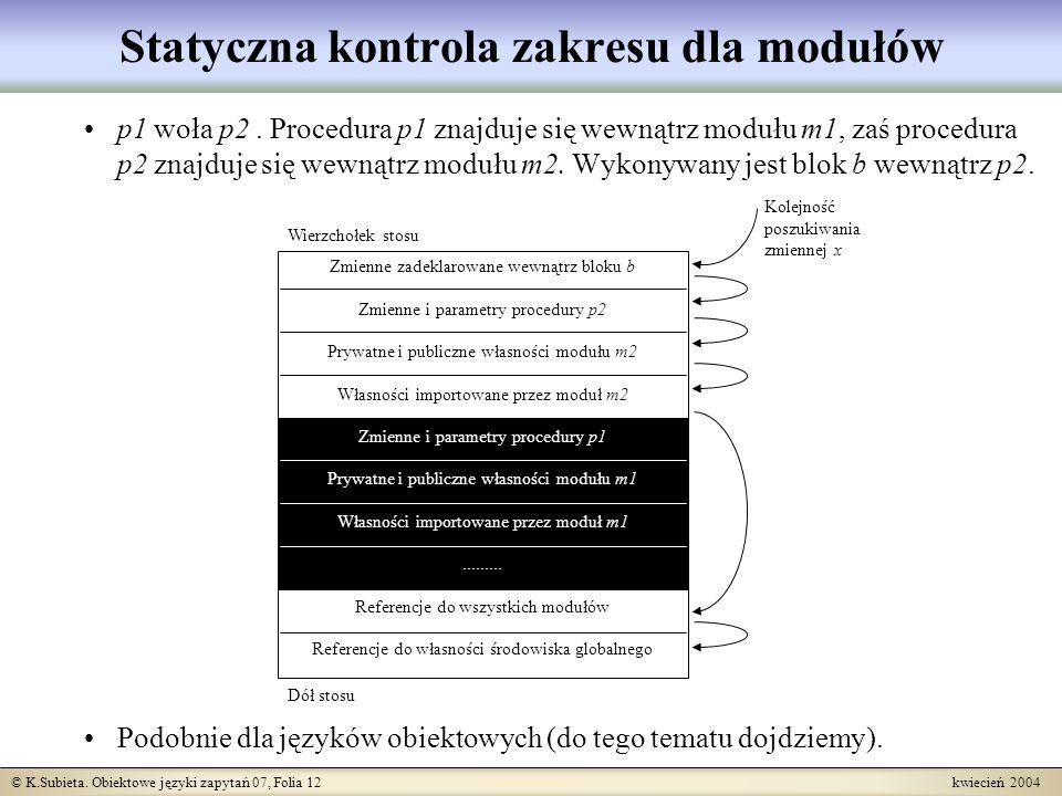 © K.Subieta. Obiektowe języki zapytań 07, Folia 12 kwiecień 2004 Zmienne zadeklarowane wewnątrz bloku b Zmienne i parametry procedury p2 Prywatne i pu