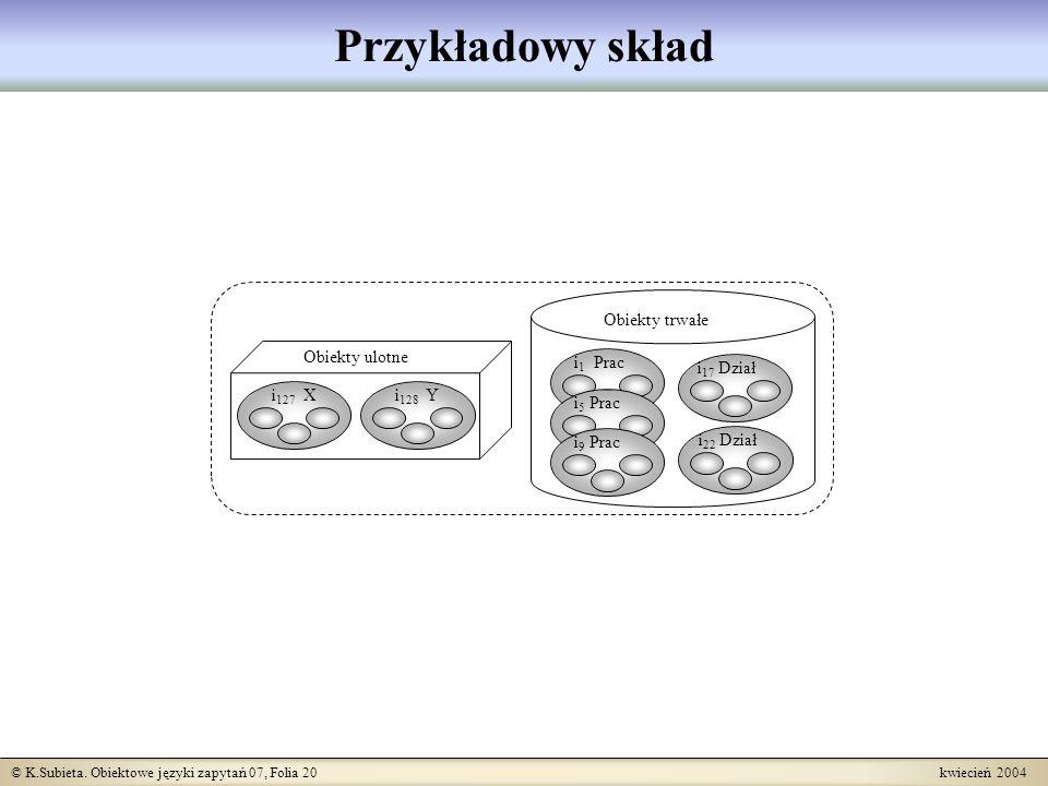 © K.Subieta. Obiektowe języki zapytań 07, Folia 20 kwiecień 2004 Przykładowy skład i 1 Prac i 5 Prac i 9 Prac i 17 Dział i 22 Dział Obiekty trwałe i 1