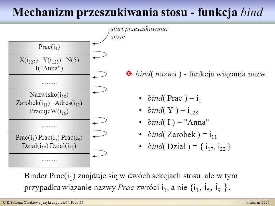 © K.Subieta. Obiektowe języki zapytań 07, Folia 24 kwiecień 2004 Prac(i 1 ) X(i 127 ) Y(i 128 ) N(5) I(