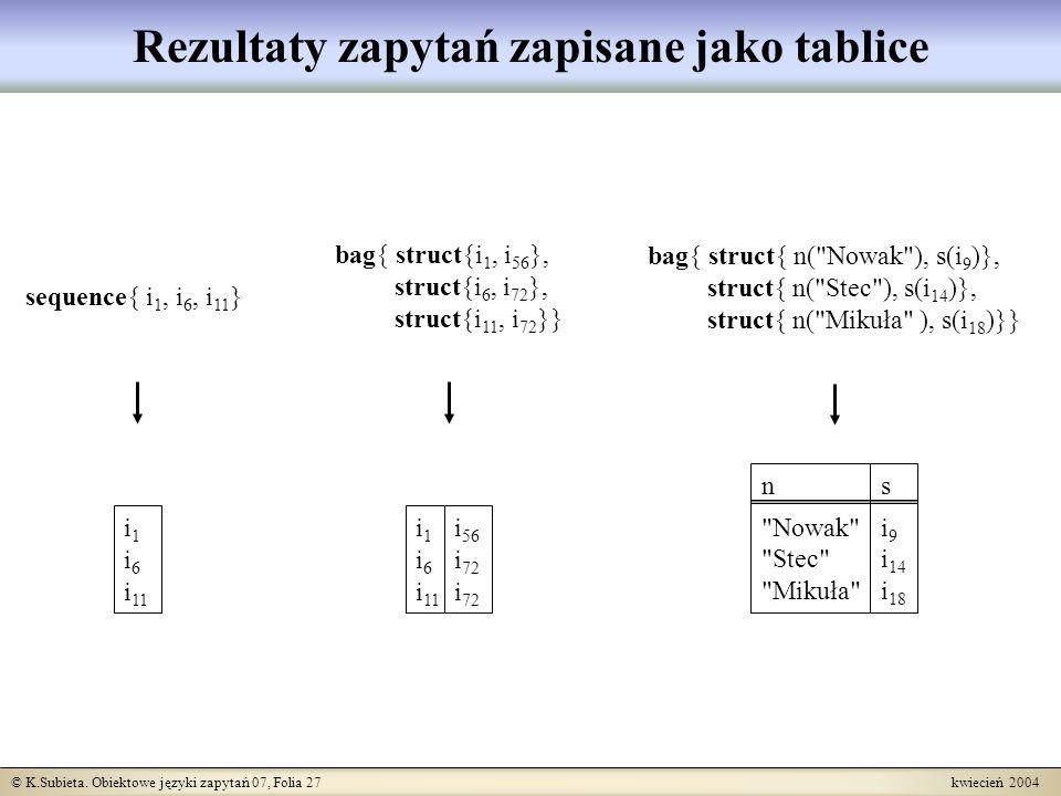 © K.Subieta. Obiektowe języki zapytań 07, Folia 27 kwiecień 2004 Rezultaty zapytań zapisane jako tablice sequence{ i 1, i 6, i 11 } i 1 i 6 i 11 bag{
