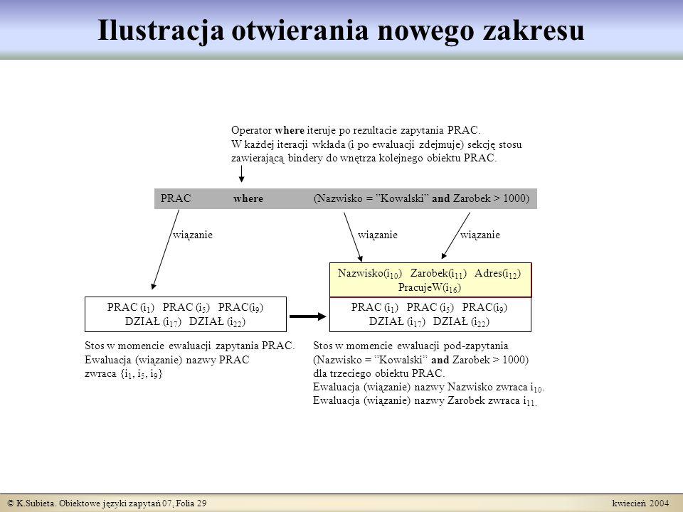 © K.Subieta. Obiektowe języki zapytań 07, Folia 29 kwiecień 2004 Ilustracja otwierania nowego zakresu PRAC (i 1 ) PRAC (i 5 ) PRAC(i 9 ) DZIAŁ (i 17 )