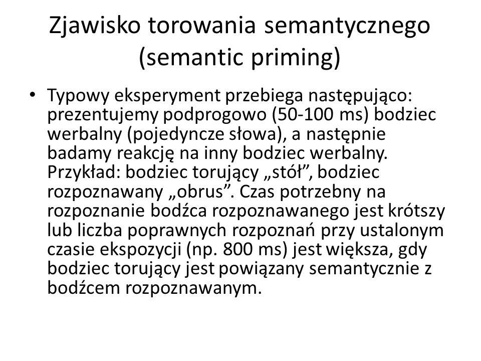 Zjawisko torowania semantycznego (semantic priming) Typowy eksperyment przebiega następująco: prezentujemy podprogowo (50-100 ms) bodziec werbalny (po