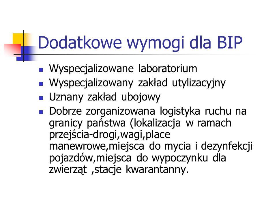 Dodatkowe wymogi dla BIP Wyspecjalizowane laboratorium Wyspecjalizowany zakład utylizacyjny Uznany zakład ubojowy Dobrze zorganizowana logistyka ruchu