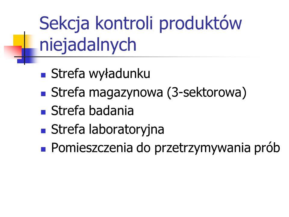 Sekcja kontroli produktów niejadalnych Strefa wyładunku Strefa magazynowa (3-sektorowa) Strefa badania Strefa laboratoryjna Pomieszczenia do przetrzym