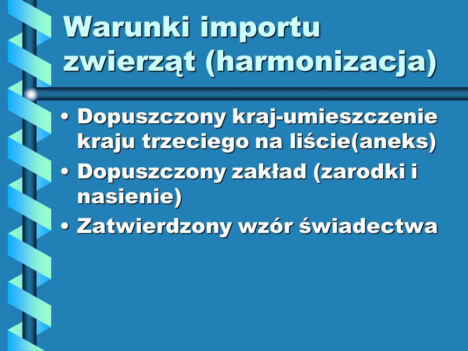 Warunki importu zwierząt (harmonizacja) Dopuszczony kraj-umieszczenie kraju trzeciego na liście(aneks)Dopuszczony kraj-umieszczenie kraju trzeciego na