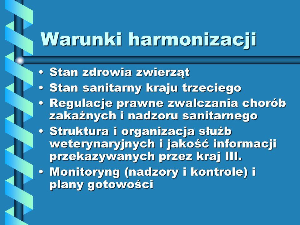 Warunki harmonizacji Stan zdrowia zwierzątStan zdrowia zwierząt Stan sanitarny kraju trzeciegoStan sanitarny kraju trzeciego Regulacje prawne zwalczan