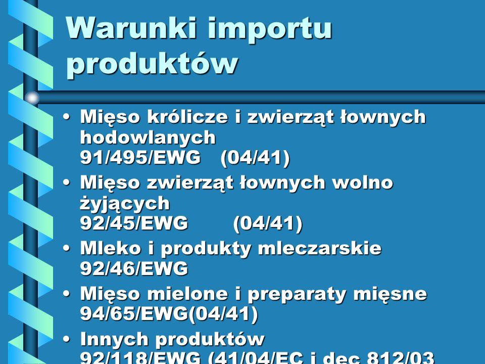 Warunki importu produktów Mięso królicze i zwierząt łownych hodowlanych 91/495/EWG (04/41)Mięso królicze i zwierząt łownych hodowlanych 91/495/EWG (04