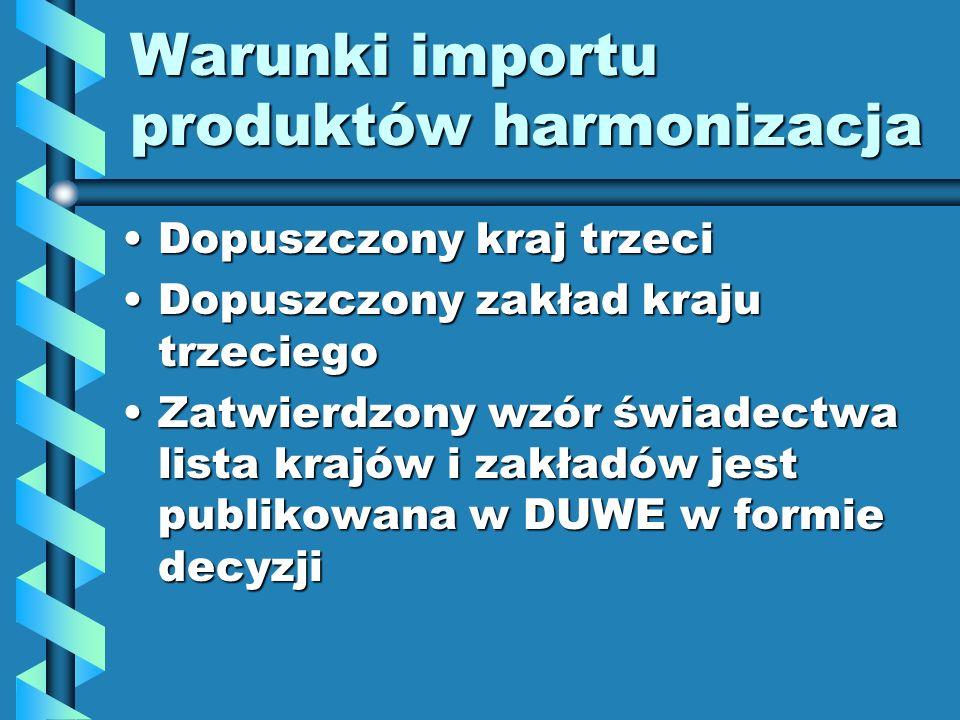 Warunki importu produktów harmonizacja Dopuszczony kraj trzeciDopuszczony kraj trzeci Dopuszczony zakład kraju trzeciegoDopuszczony zakład kraju trzec