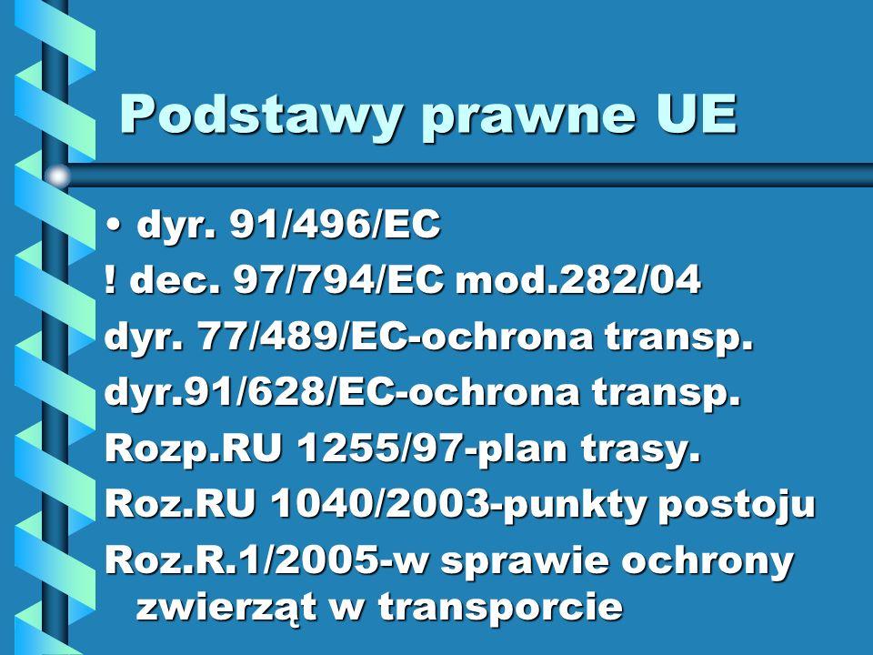 Podstawy prawne UE dyr. 91/496/ECdyr. 91/496/EC ! dec. 97/794/EC mod.282/04 dyr. 77/489/EC-ochrona transp. dyr.91/628/EC-ochrona transp. Rozp.RU 1255/